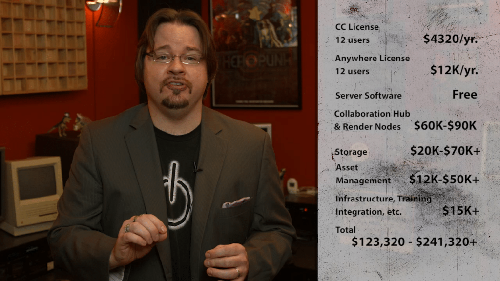S01E01 adobe anywhere complete cost question 5