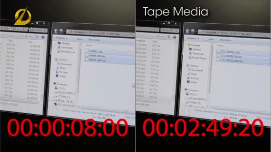 Data retrieval time of LTO vs Optical.