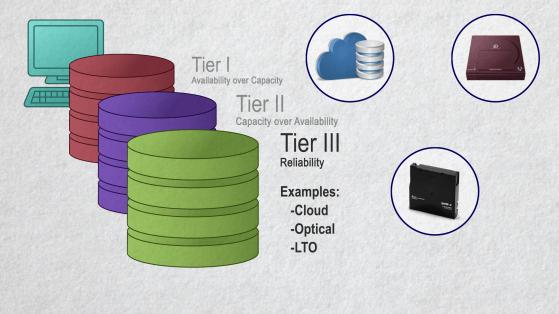 Tier III storage options