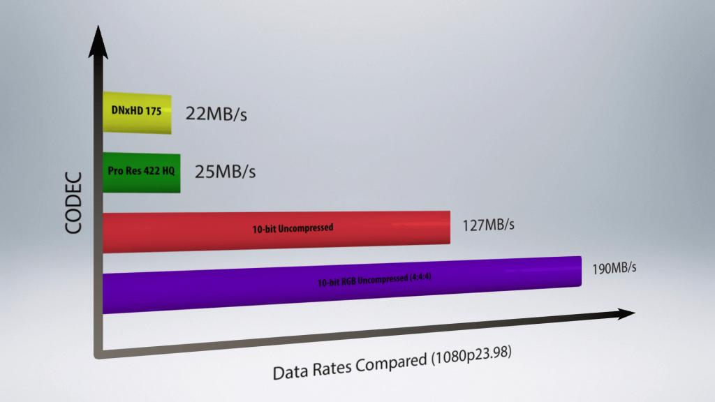 S01E04_codec data rates compared