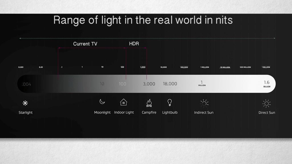 S02E01_HDR_nit chart HDR