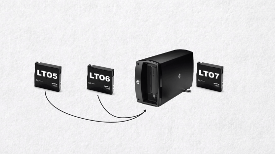 LTO specifications allow for backwards compatibility of 2 LTO generations.