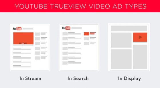 youtube-trueview-video-ad-types-1024x564