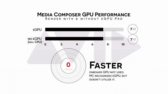 S03E04 2018 Mac Mini and Blackmagic eGPU Pro_avid media composer render performance with and without egpu