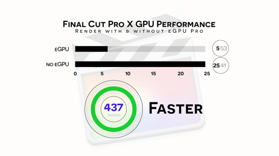 S03E04 2018 Mac Mini and Blackmagic eGPU Pro_fcpx render performance with and without egpu