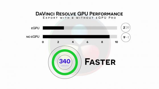 S03E04 2018 Mac Mini and Blackmagic eGPU Pro_resolve export performance with and without egpu